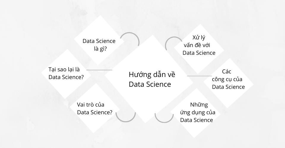 Viện ISB_ Data Science là gì_1