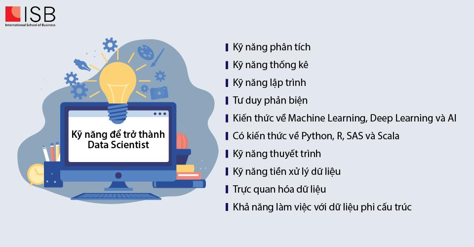 Viện ISB_ Những kỹ năng cần thiết để trở thành Data Scientist