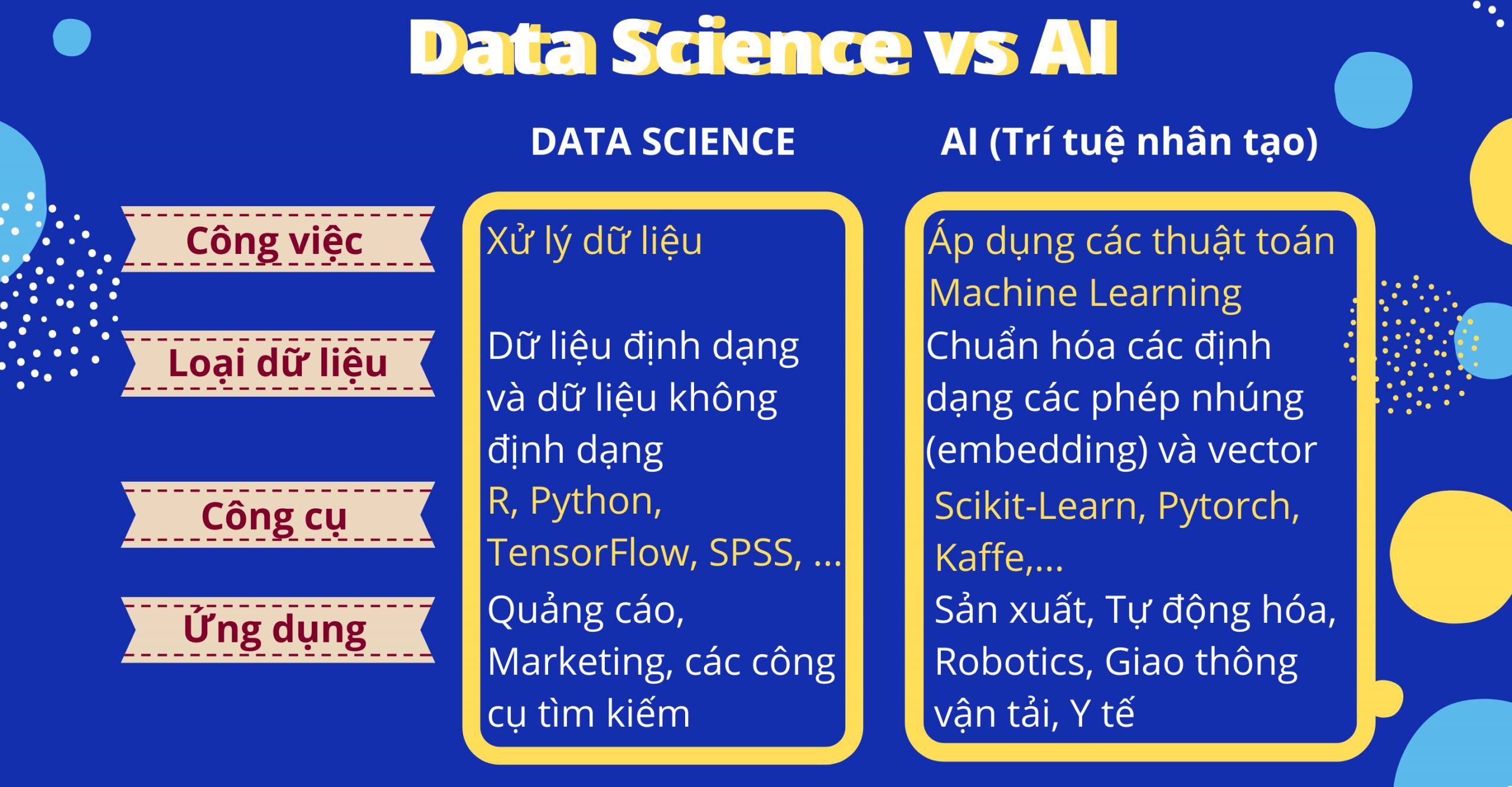 VienISB_Data-Science-va-AI-1