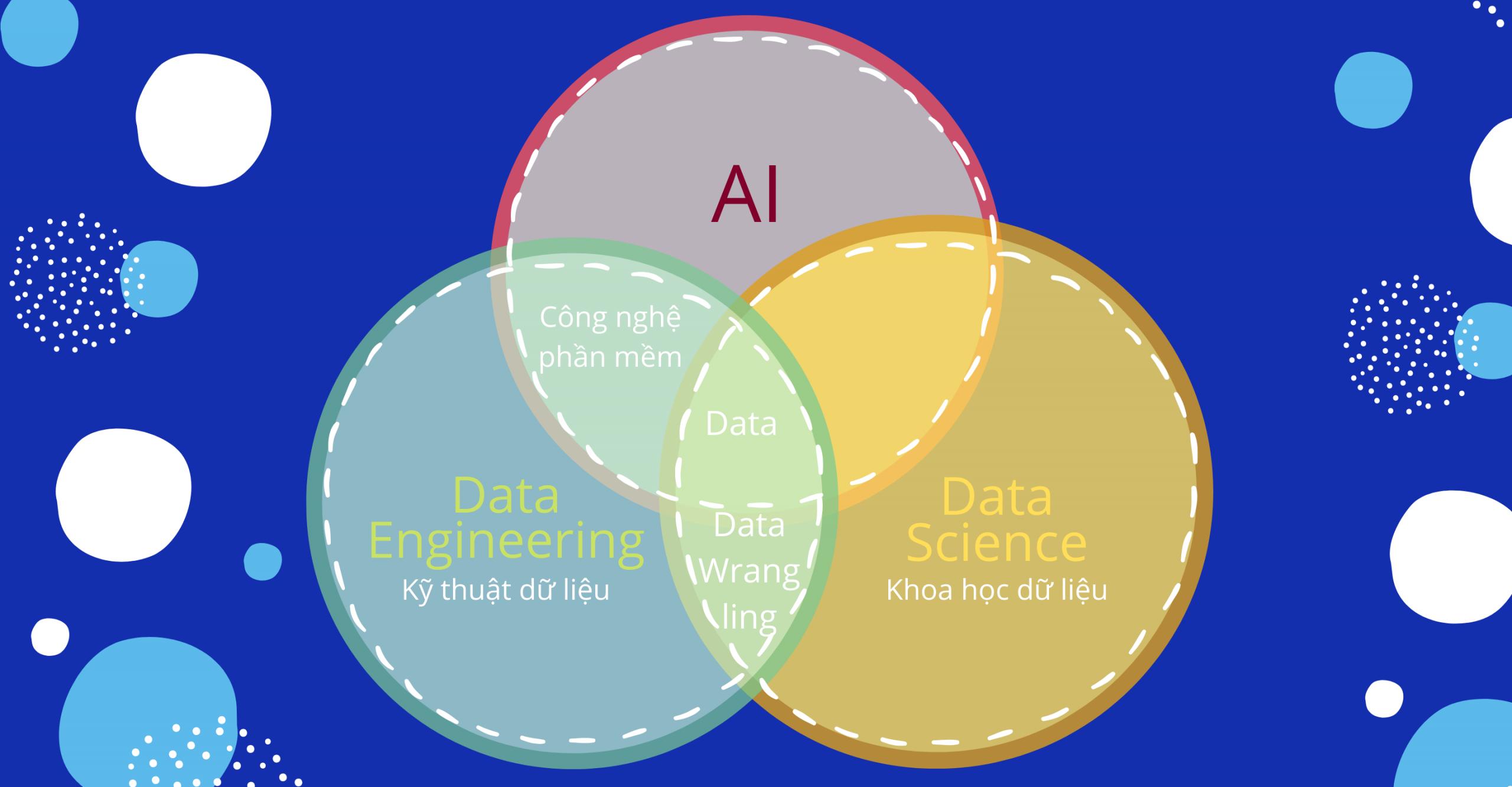VienISB_Data-Science-va-AI-2