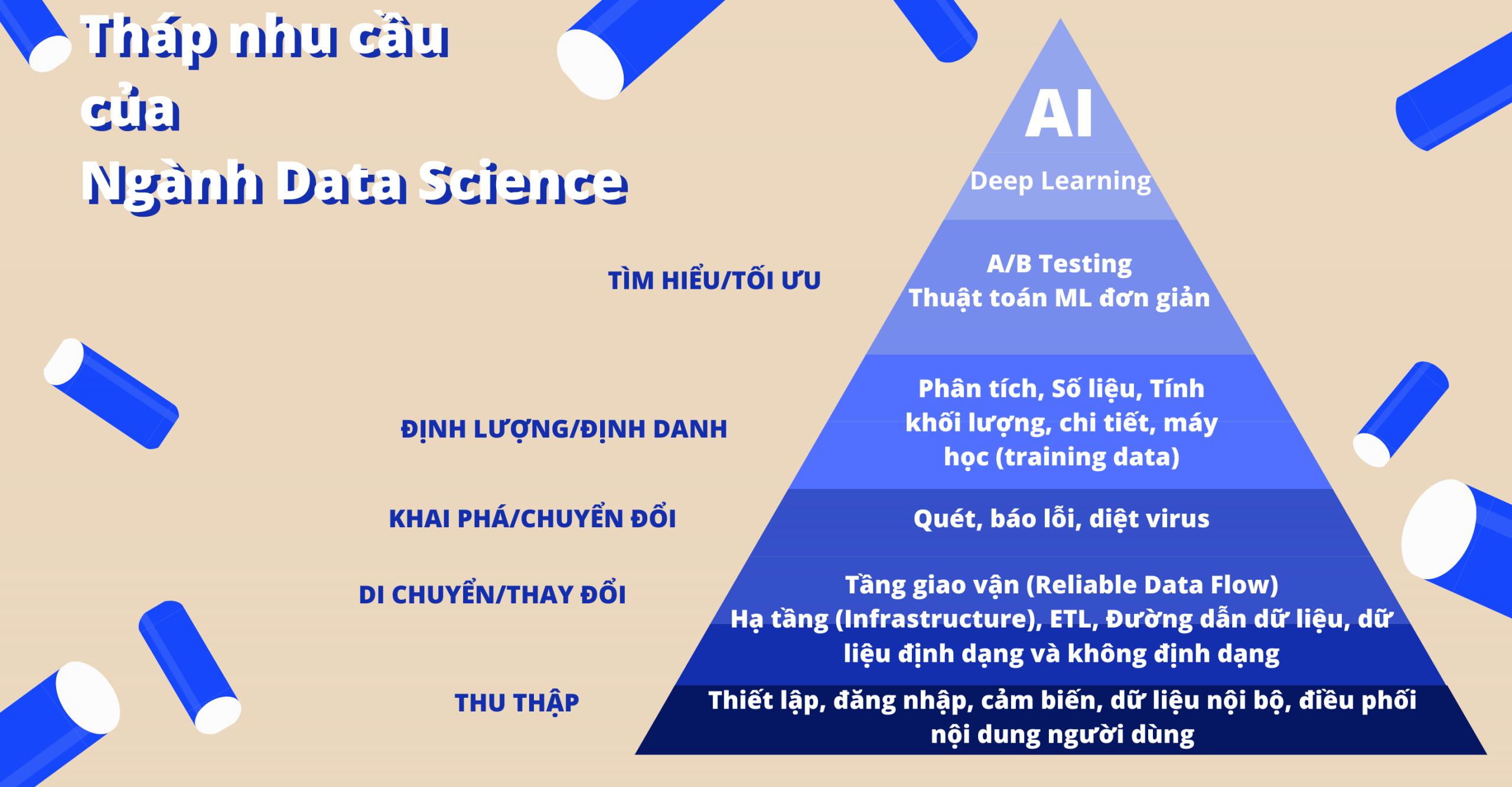 VienISB_Data-Science-va-AI-3