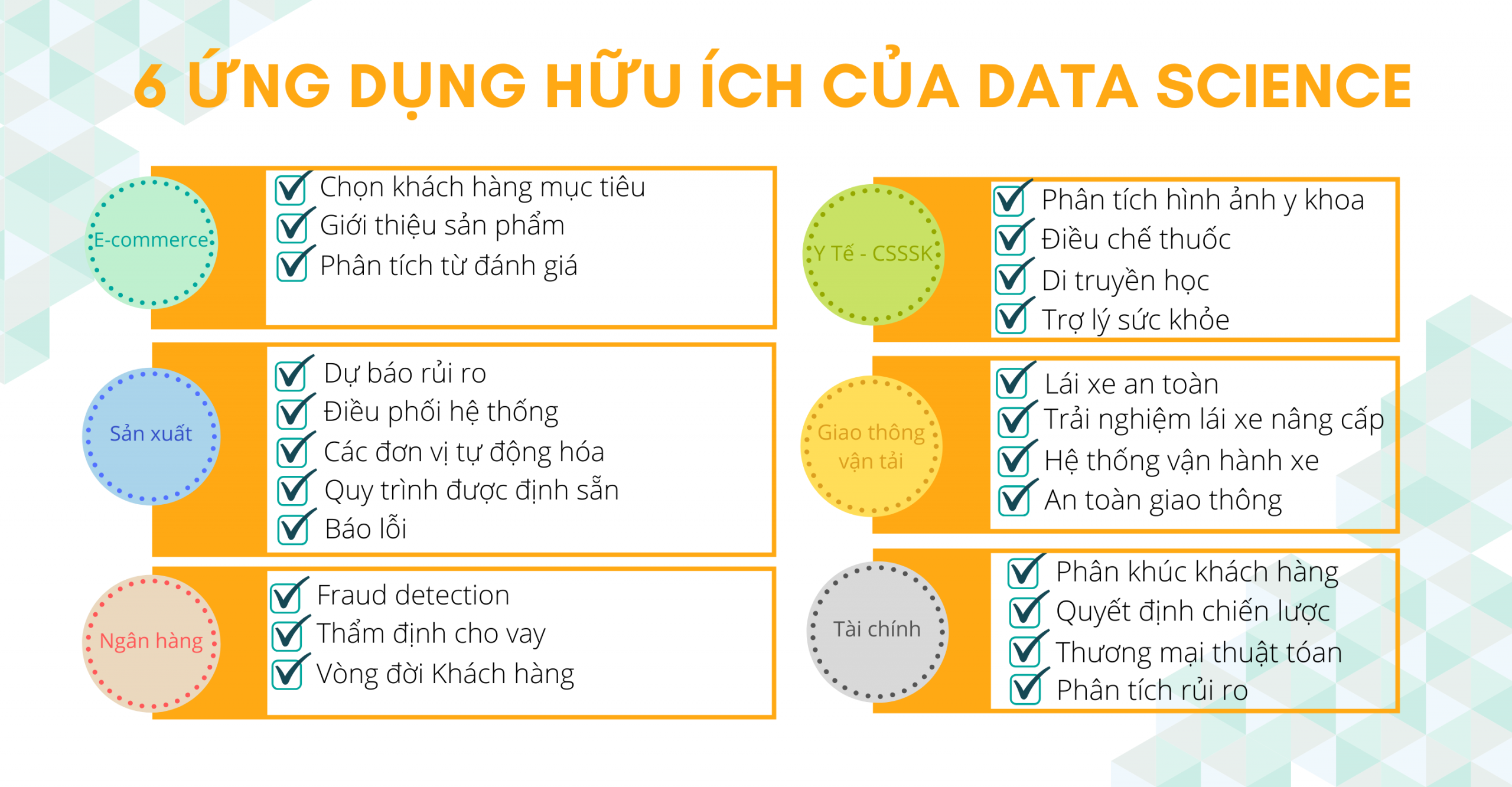 VienISB_ung dung cua data science-1