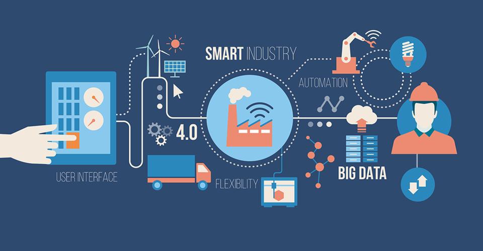 Viện ISB_ Big Data là gì,ứng dụng