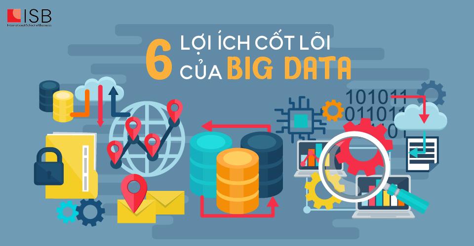 Vien ISB_6 lợi ích cốt lõi của Big Data-01