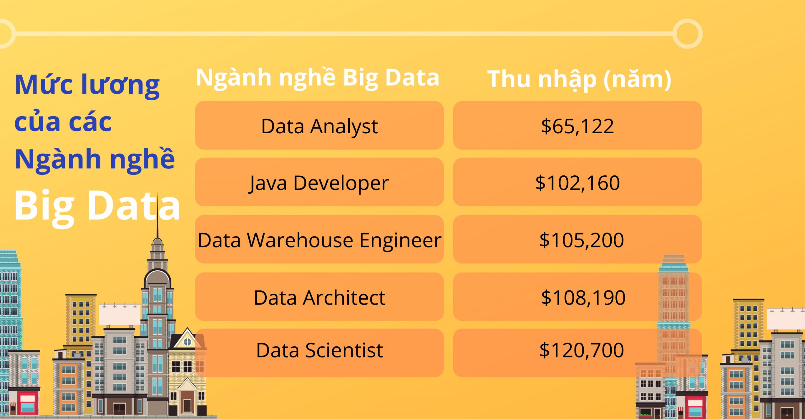 VienISB_nhu-cau-nganh-nghe-big-data-1